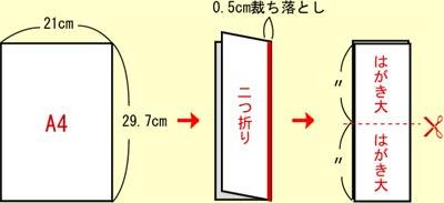 A4用紙からハガキを裁断する手順